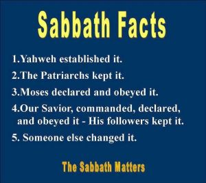 sabbath-facts